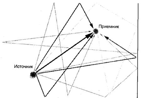 Схема естественной